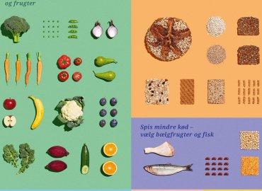 Spis Planterigt